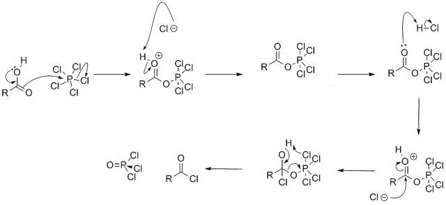 Reazioni Degli Acidi Carbossilici Con Pcl5 Chimicamo Org