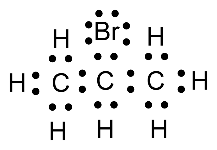 Regola dell'ottetto - chimicamo