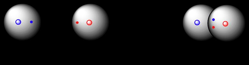 molecola h2