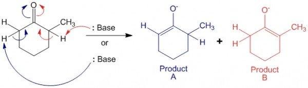 prodotto-a-e-b