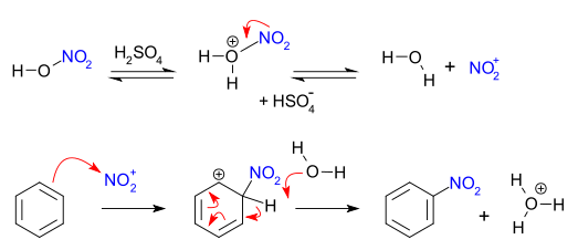 nitrazione