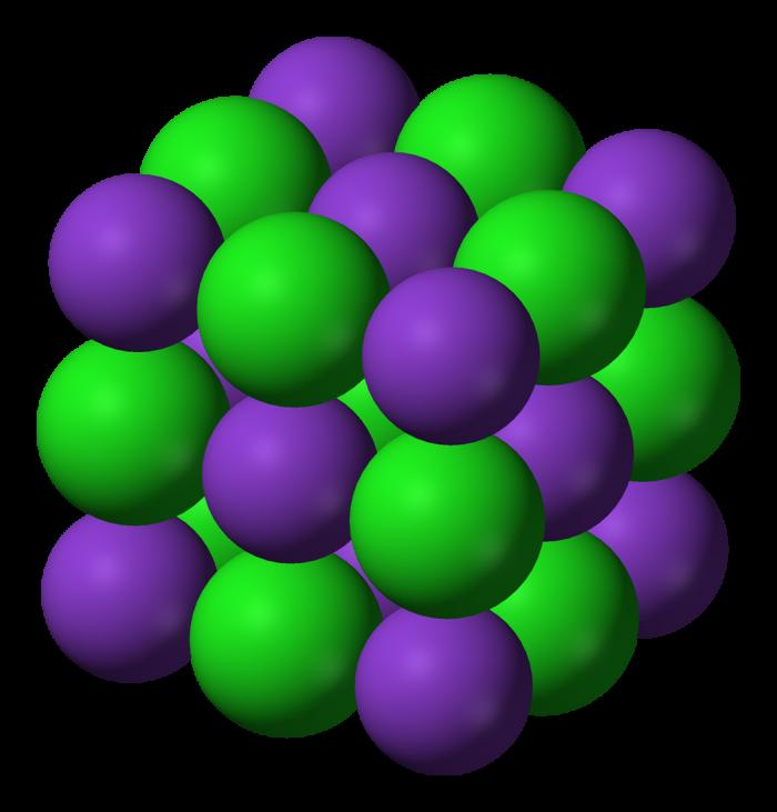 processi di dissoluzione- chimicamo