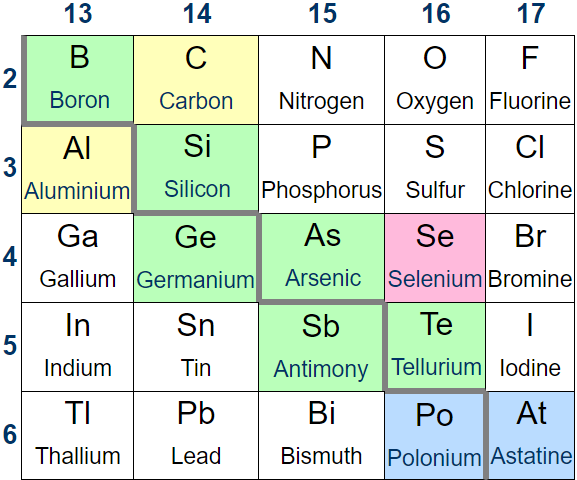 semimetalli