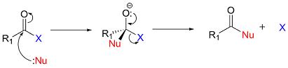 sostituzione nucleofila acilica