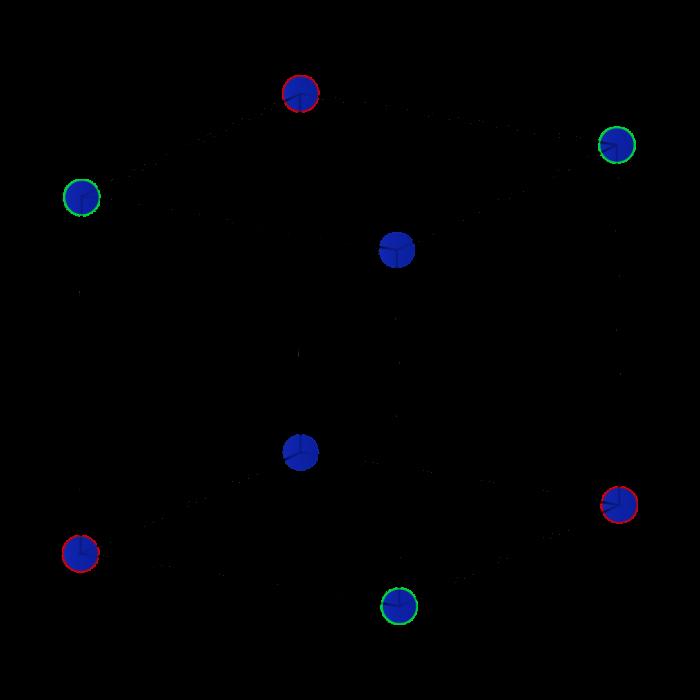 Reticolo cubico semplice- chimicamo