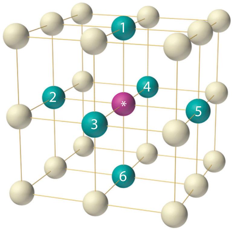 Reticolo cubico semplice