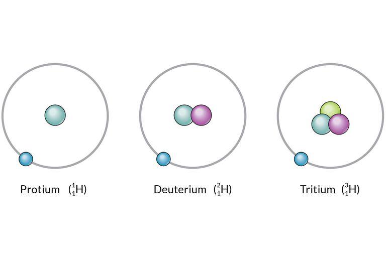 isotopi idrogeno