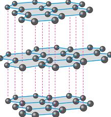 struttura grafite