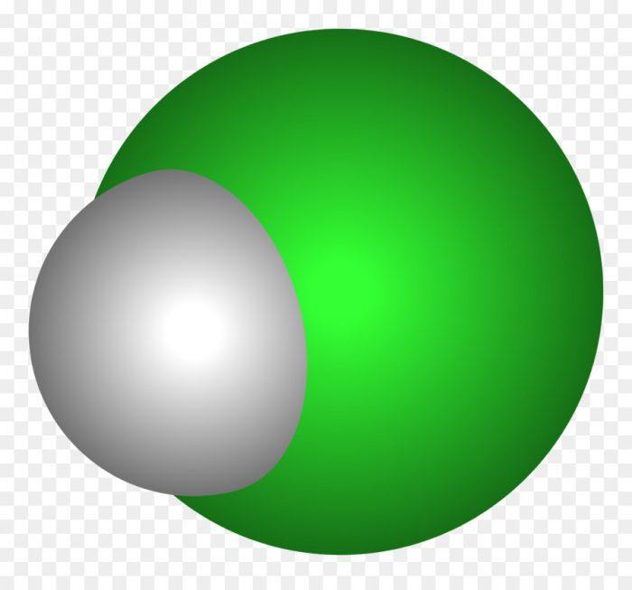 Elettrolisi di HCl- chimicamo