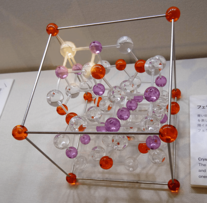 Chemisorbimento- chimicamo