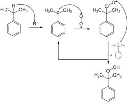 sintesi del cumeneidroperossido