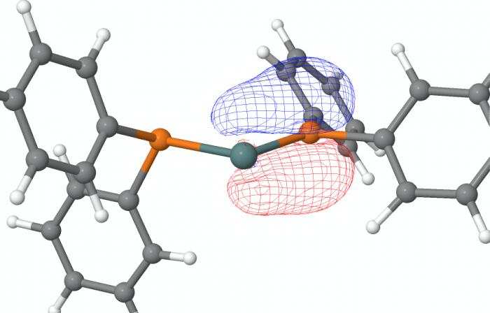 Legame π-chimicamo