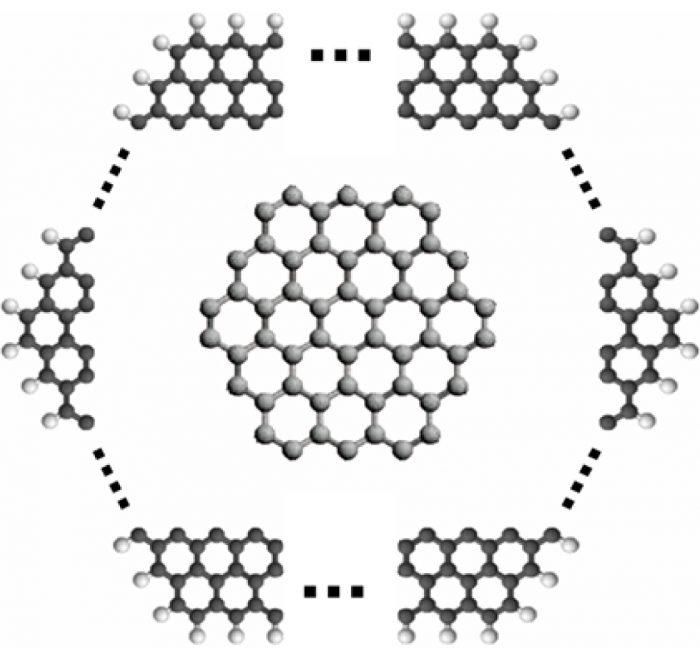 composti aromatici-chimicamo