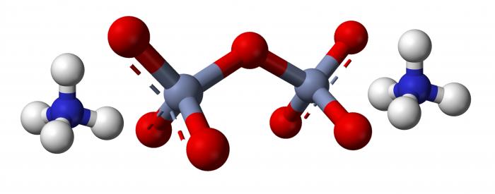Bicromato di ammonio-chimicamo