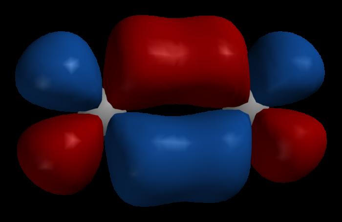 Teoria dell'orbitale molecolare in breve - chimicamo