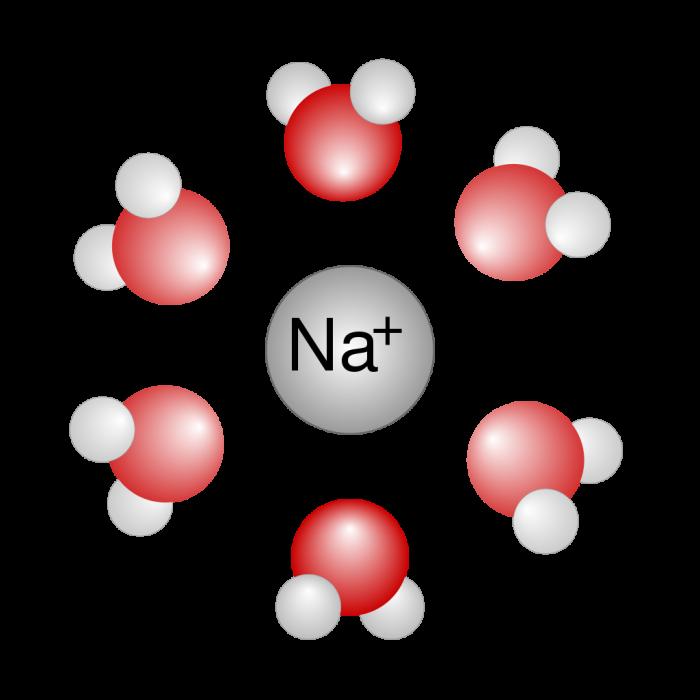 Acidità-di-ioni-metallici-idrati-chimicamo