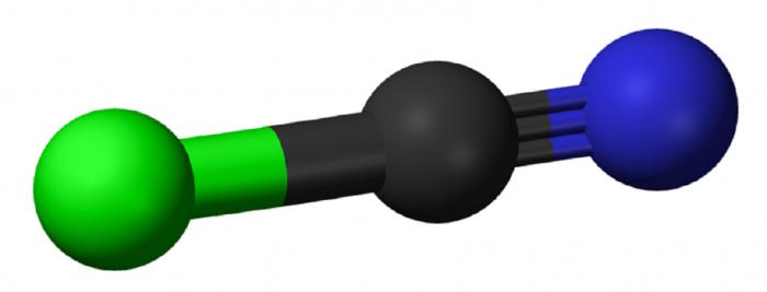 Cloruro di cianogeno - chimicamo