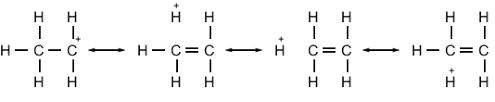 carbocatione iperconiugazione