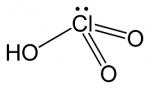 struttura acido clorico-chimicamo