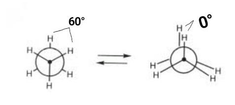 etano isomeria