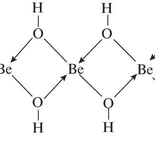 struttura idrossido di berillio