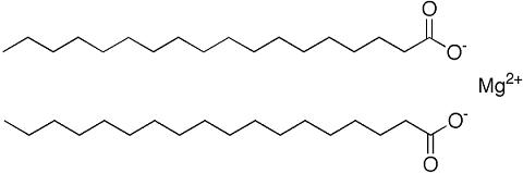 struttura stearato di magnesio