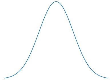 funzione gaussiana-chimicamo